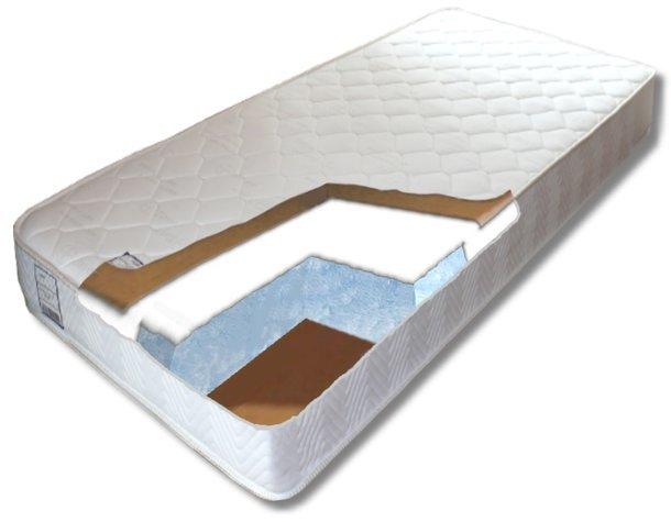 Orthopädie Schaum Matratze von 80 x 190 bis 100 x 220